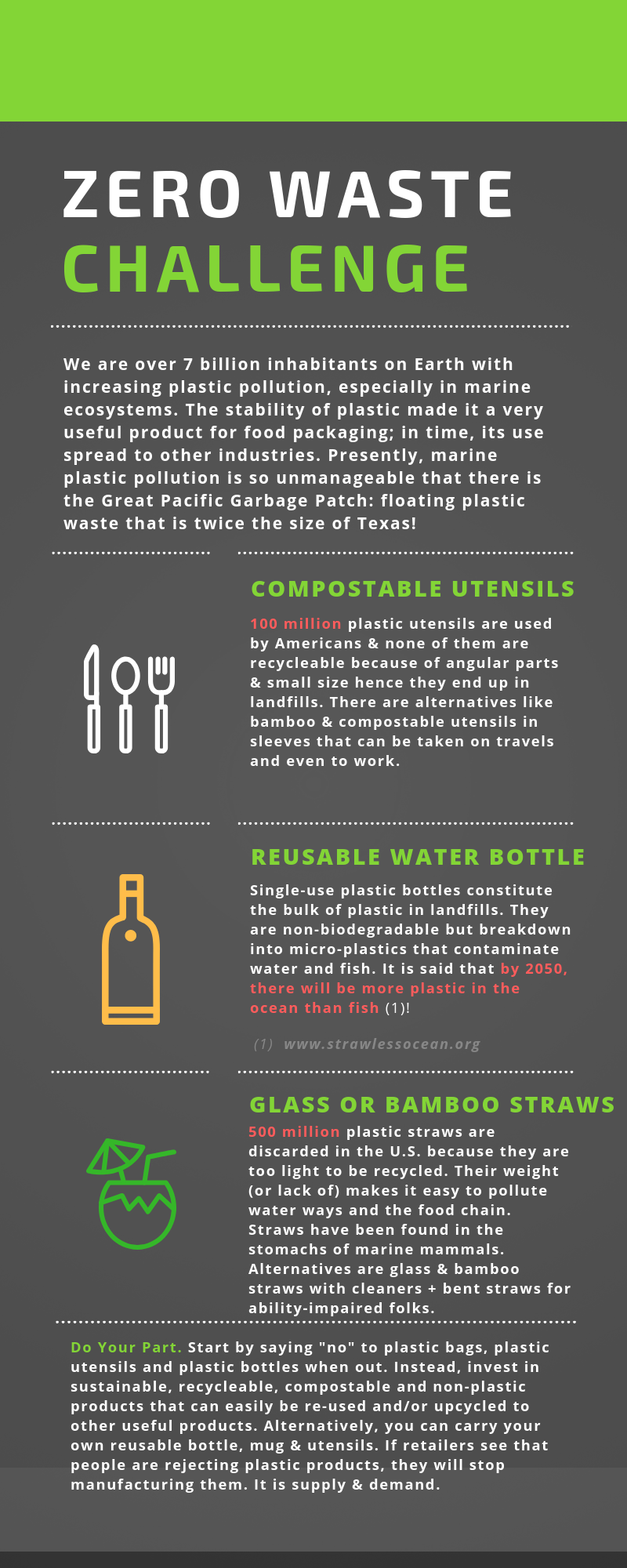 Part 1: Zero Waste Challenge - Say No To Plastic | Musings